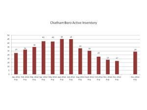 Chatham Boro Jan-Dec 2012